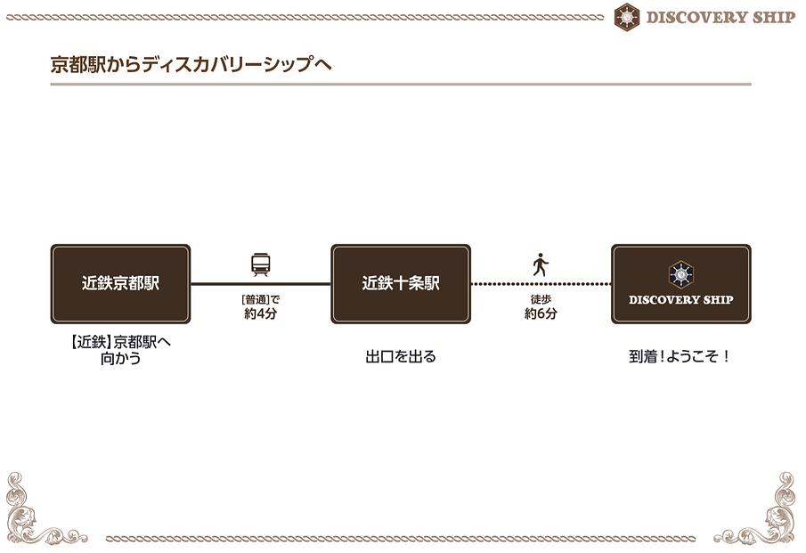 アクセスj0 - 編集.png