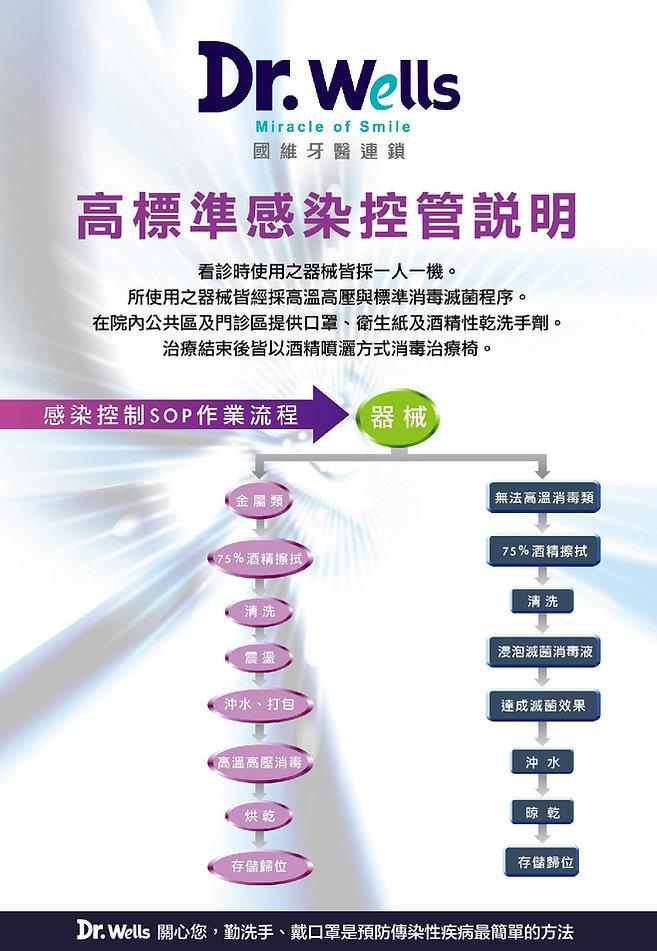 DrWells高標準感染控管說明-10901.jpg