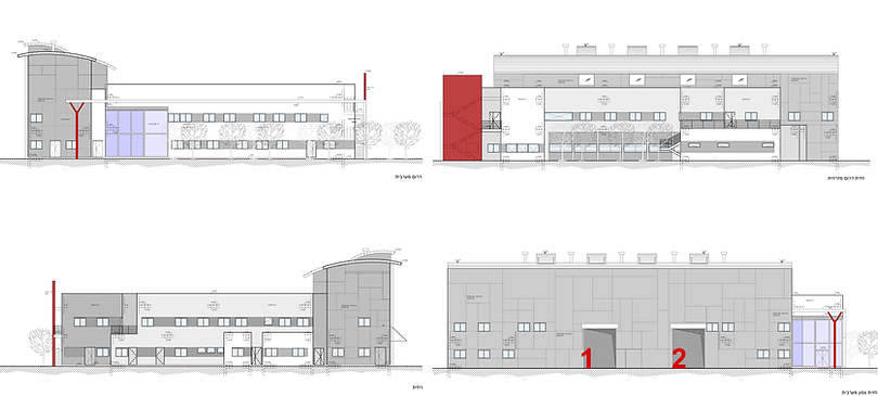 Schule Blueprint