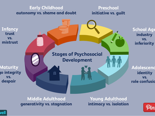 Childhood Psychosocial Development