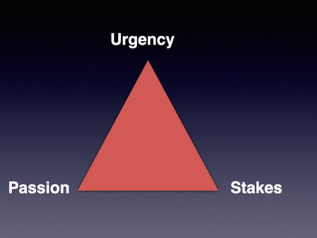 3 Must-haves for Effective Communication and Persuasion.