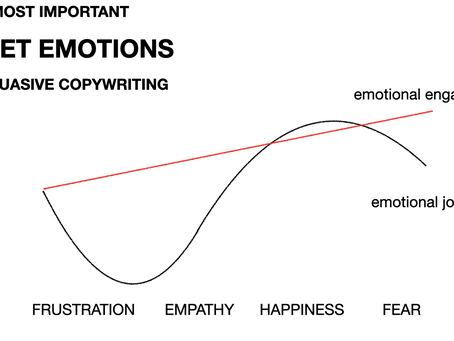 You know emotions are part of good business storytelling. But do you know which hot buttons to push?