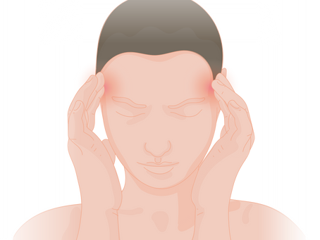 Summary of QI Project: Chief Complaint of Headache