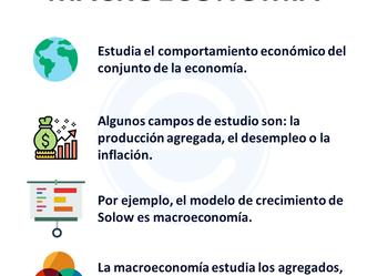BREVE Y TRISTE HISTORIA DE LA MACROECONOMÍA ARGENTINA: