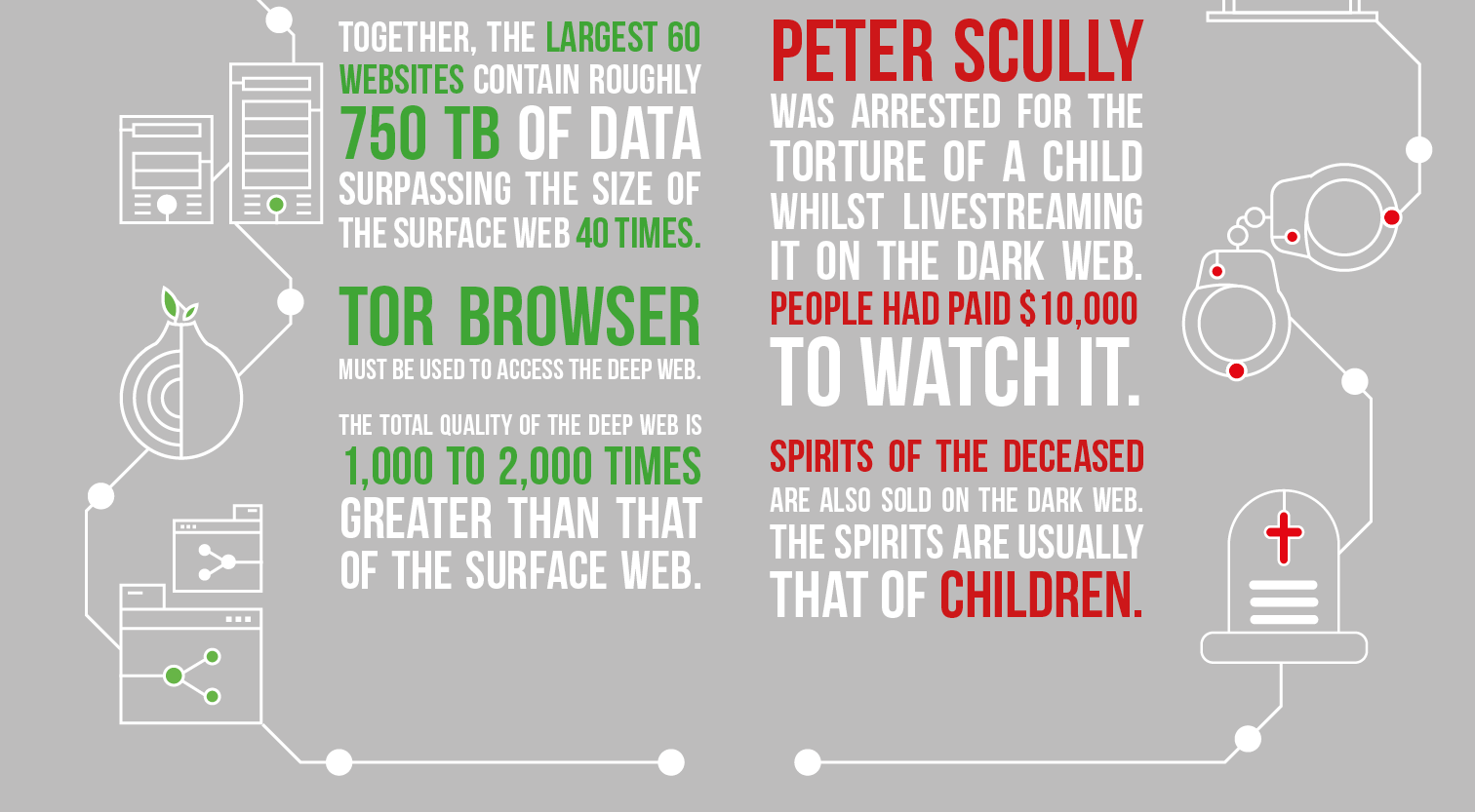 Infographic Bottom