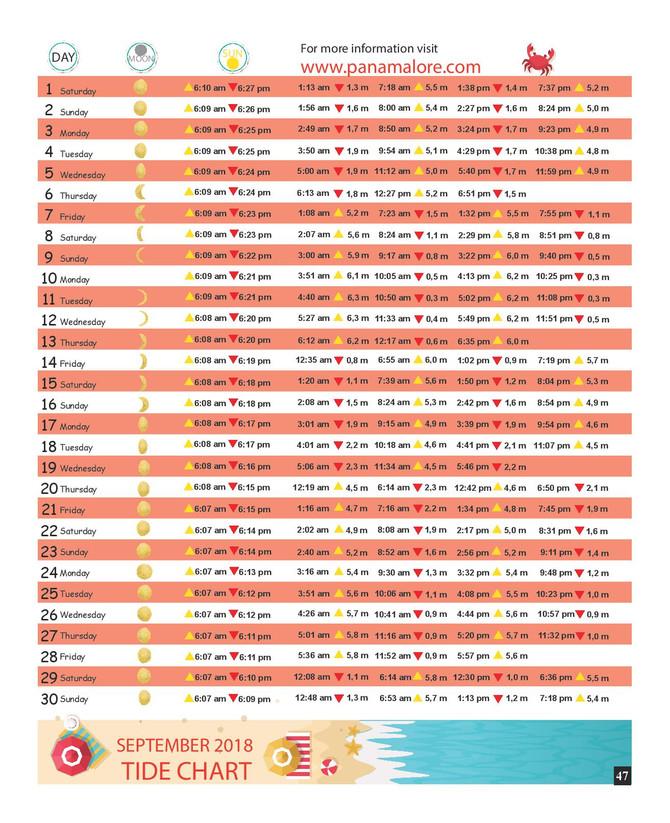 September Tide Chart 2018