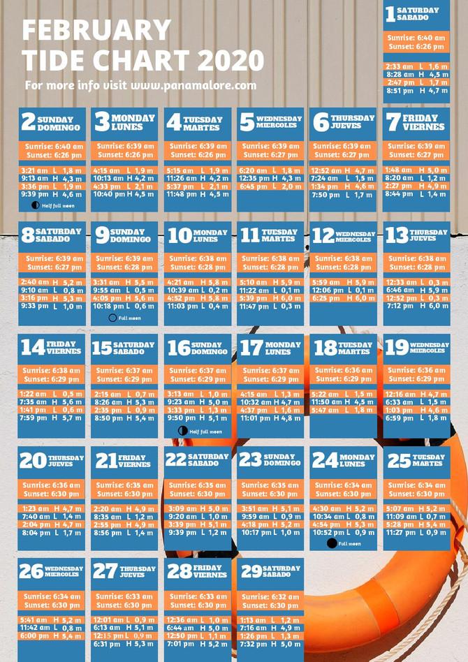 February 2020 Tide Chart