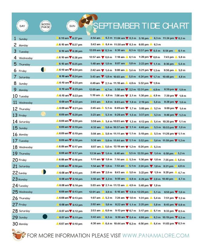 September 2019 Tide Chart