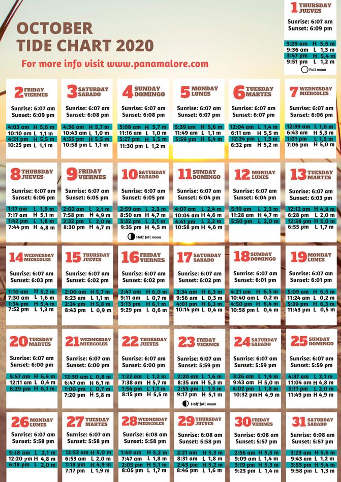 October 2020 Tide Chart