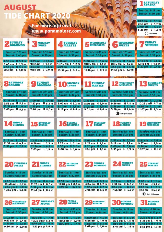 August 2020 Tide Chart