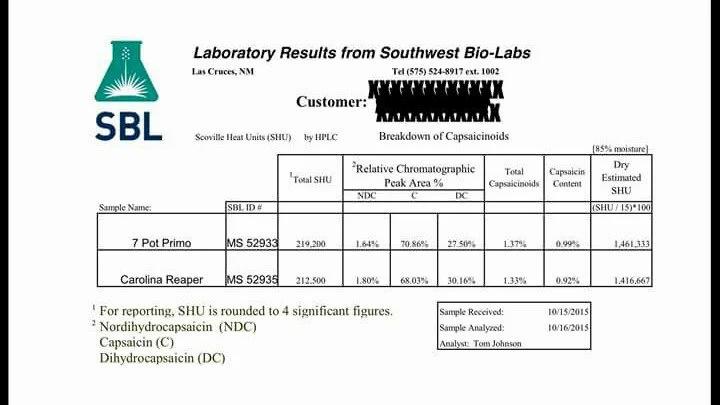Résultat de l'étude chromatographique effectuée par le laboratoire SBL en 2015