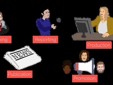 Understanding Newsroom Biases