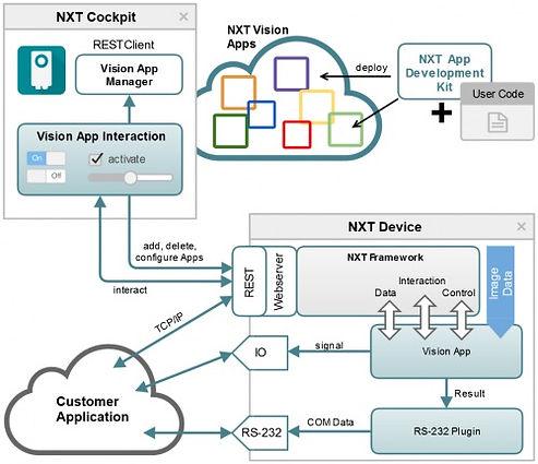 nxt-app-system.jpg