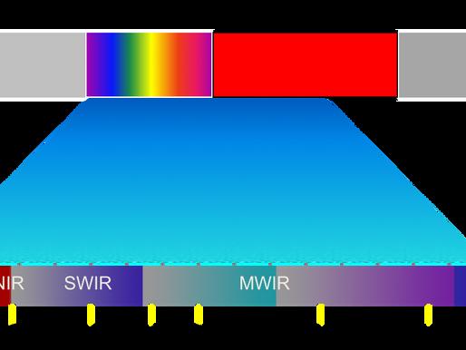 什麼是紅外線熱像儀?