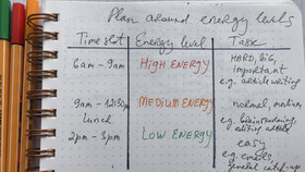 How To Use Energy Levels To Increase Your Productivity