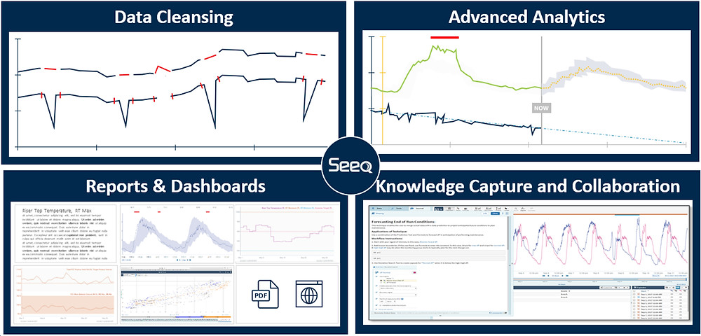 Different graphs, report and dashboards to show the capabilities of Seeq