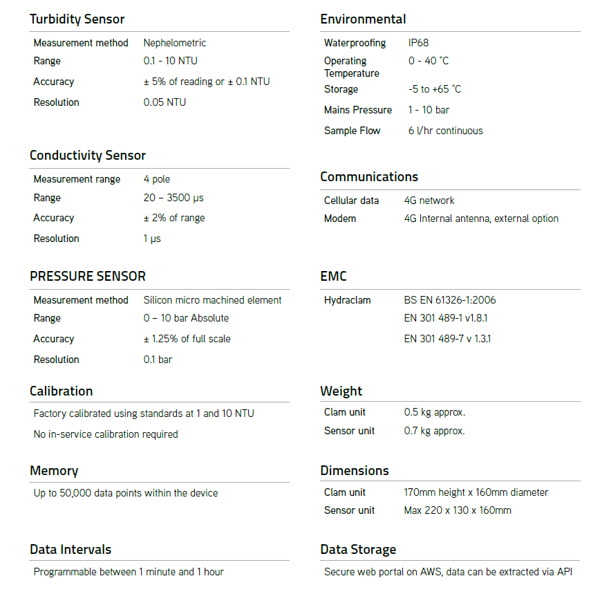 screenshot of the Hydraclams technical specifications
