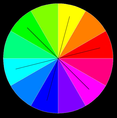 rgb color wheel.jpg