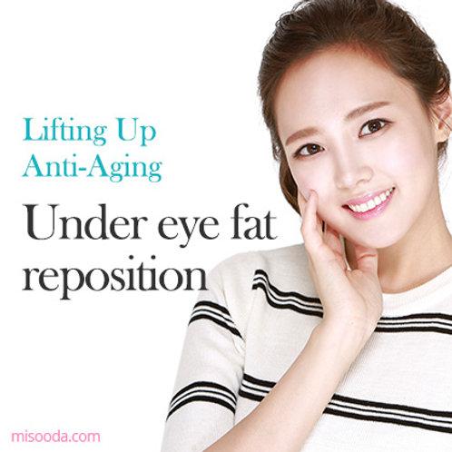 Under eye fat reposition