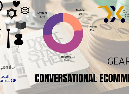 Gear up for a Conversational eCommerce!
