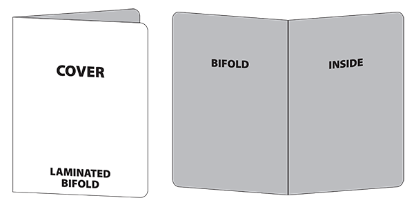 Wireframe of laminated bifold house menu