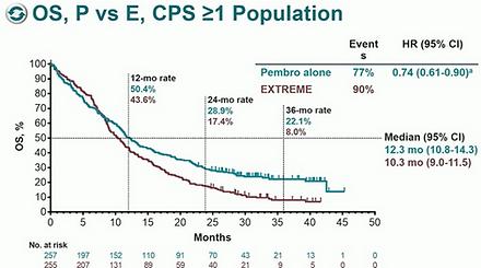 Keynote 048 - OS P vs E CPS > 1.png