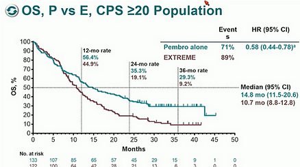 Keynote 048 - OS P vs E CPS > 20.png