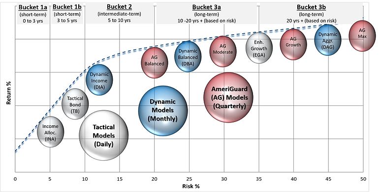 models buckets.png
