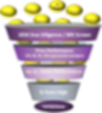 Updated Cornerstone Funnel.png