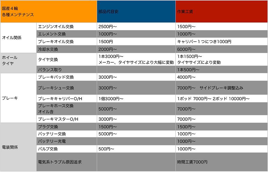 スクリーンショット 2019-02-08 14.56.06.png