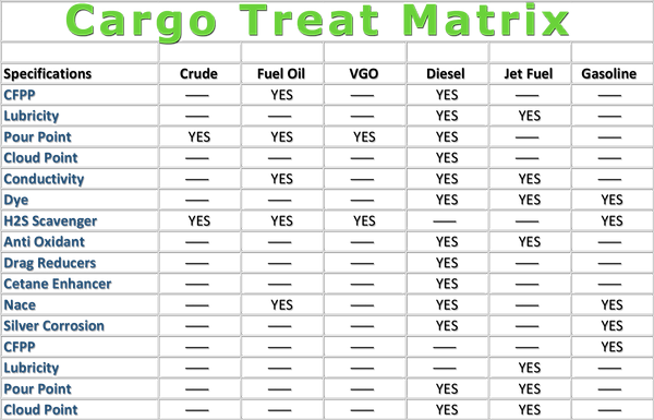 petro matrix.png