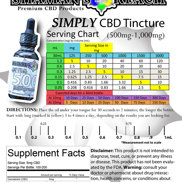 Simply Tincture