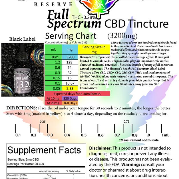 Full Spectrum Black Label Tincture