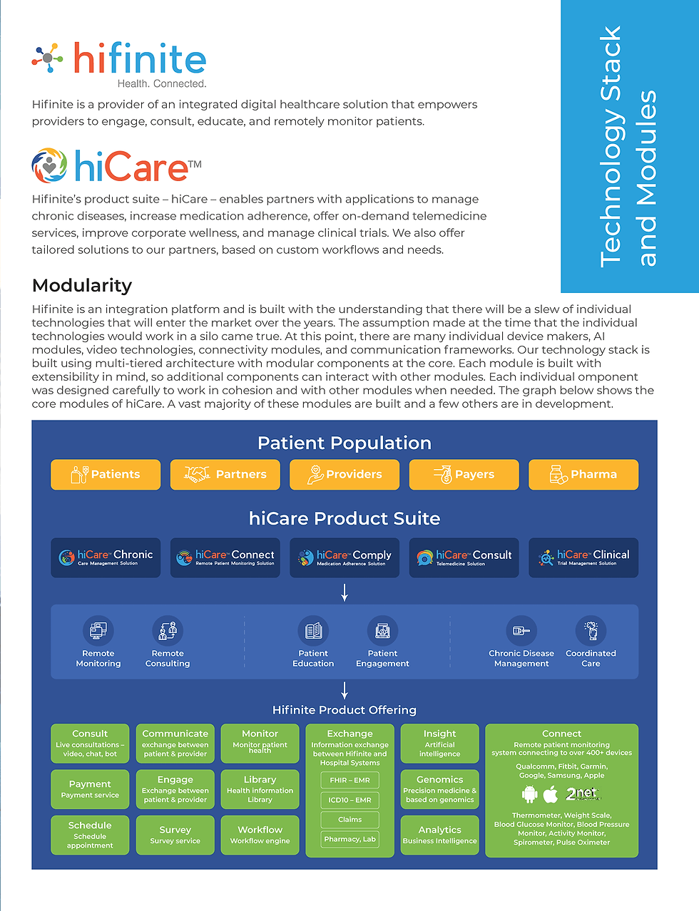 technology-stack-and-clinical-trial-3.pn