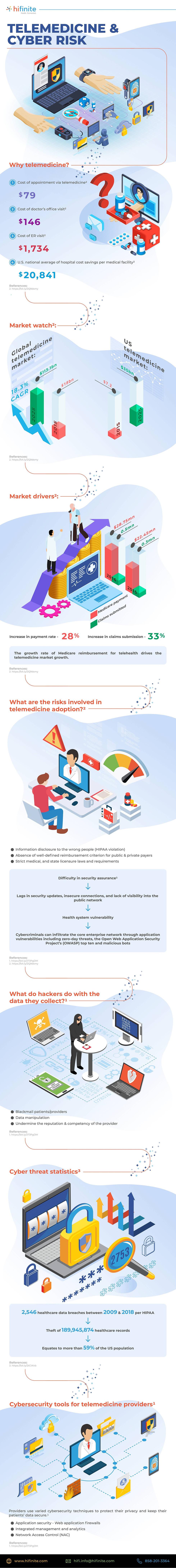Telemedicine & cyber risk.jpg