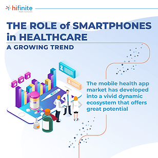 Role of smartphone in healthcare - a gro
