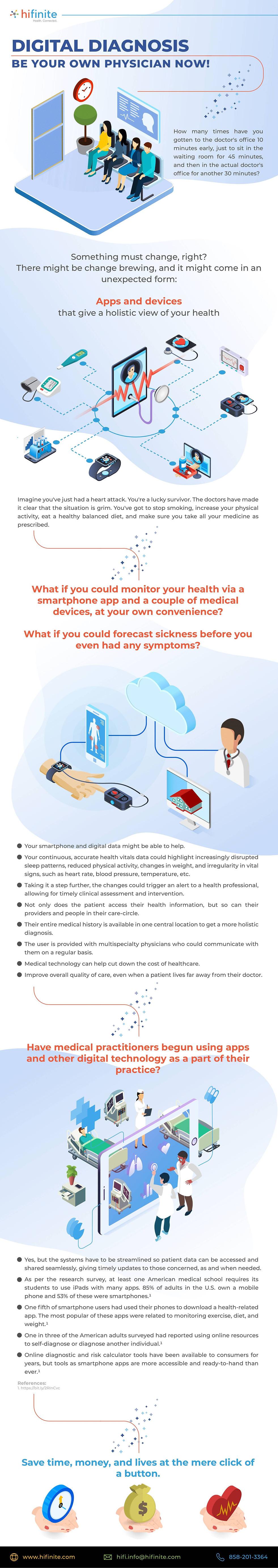 Digital diagnosis.jpg