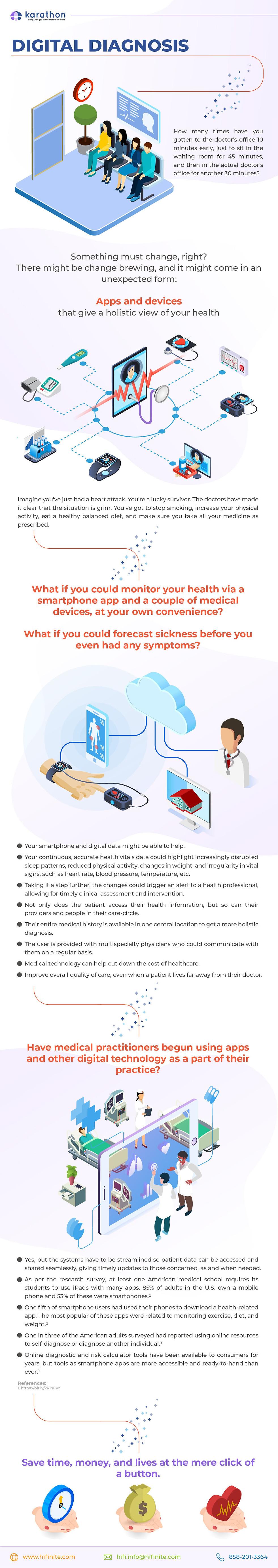 7. Digital diagnosis-01.jpg