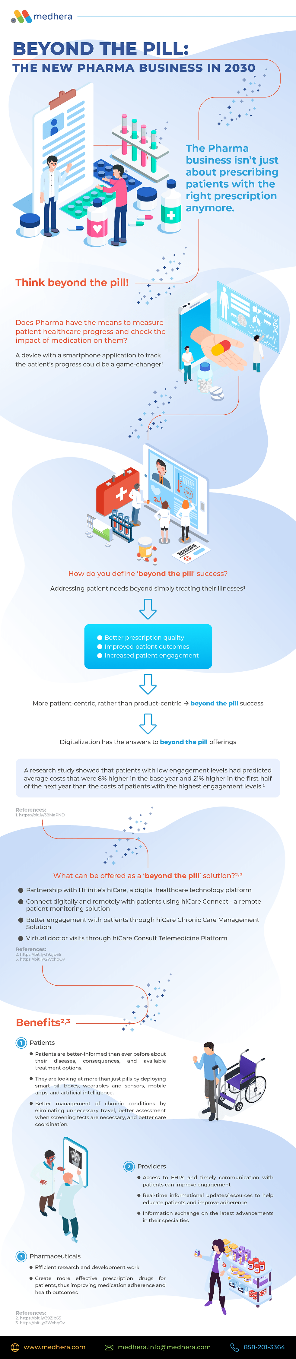 8. Beyond the pill - the new pharma busi