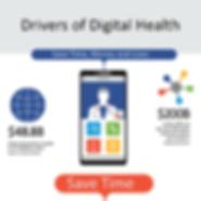 Drivers of Digital Health.png