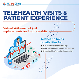 Thumb-Telehealth Visits & Patient experi