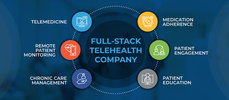 Full-stack Telehealth company with RPM, CCM, Telemedicine, medication adherence, patient engagement, and education solutions