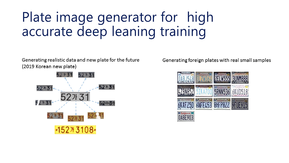 plate_generation.png