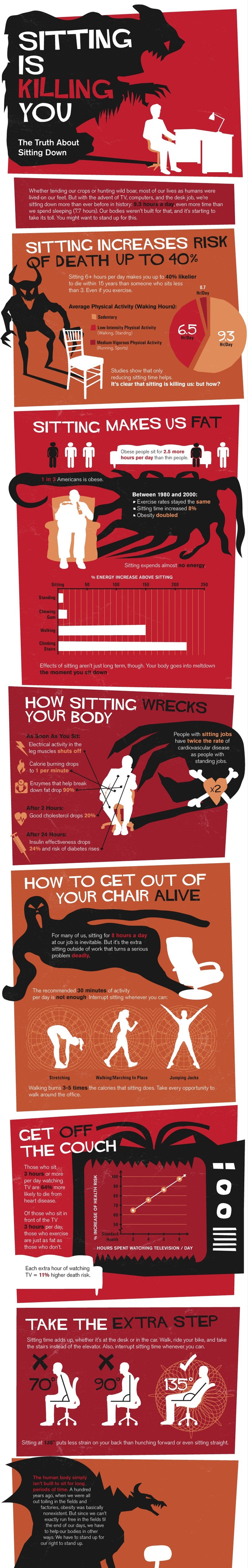 Why Sitting is Killing Us