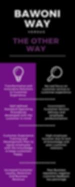 Bawoni Infographic.png
