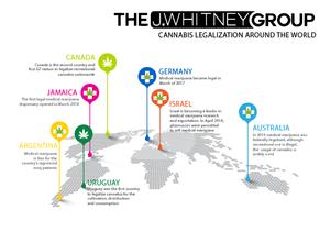 Global cannabis legalization
