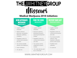 Medical Marijuana in Missouri