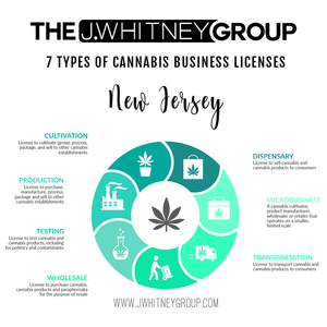 Open a dispensary in New Jersey