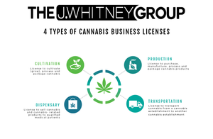 Open a Cannabis Business in Oklahoma