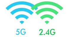 What is wireless 5G? What is 2.4GHz & 5GHz Wi-Fi?